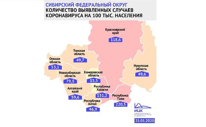 Четвертое место в СФО по заболеваемости COVID-19 занимает Новосибирская область