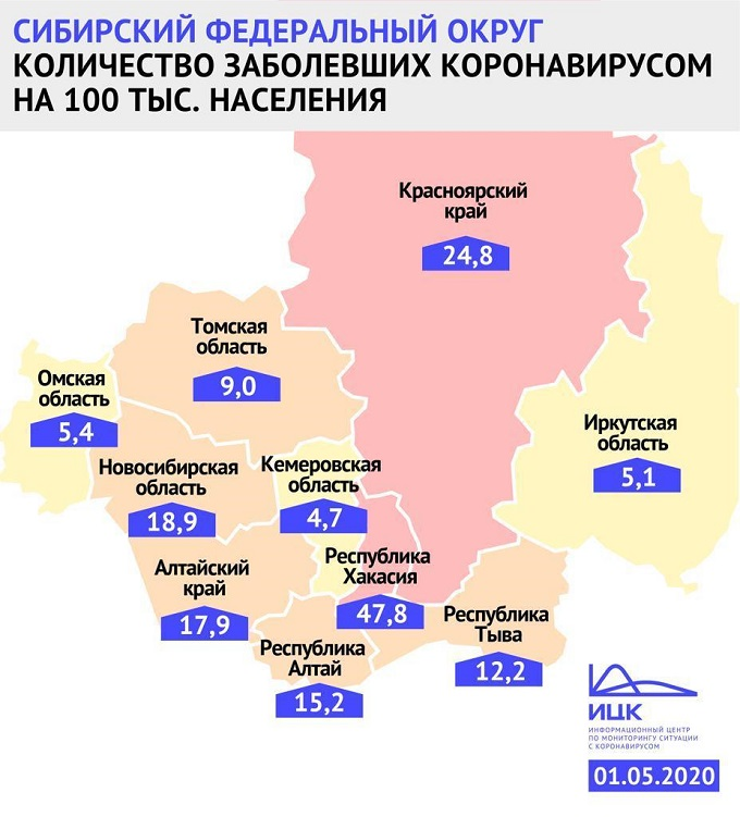 47,8 коронавирусных на 100 тысяч жителей: Хакасия впереди Красноярска и Новосибирска