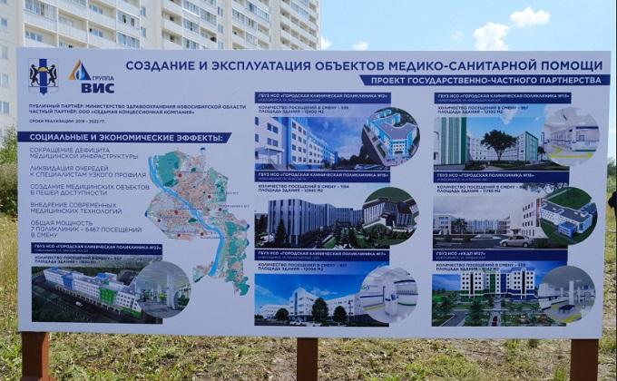 Губернатор Травников: «Строительство семи поликлиник начнется в 2020 году»