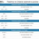 Для кого в Челябинске отменили занятия в школах 26 февраля