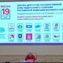 Определились лидеры после подсчета первых 40% протоколов голосования на выборах в Госдуму 2021 в Новосибирской области